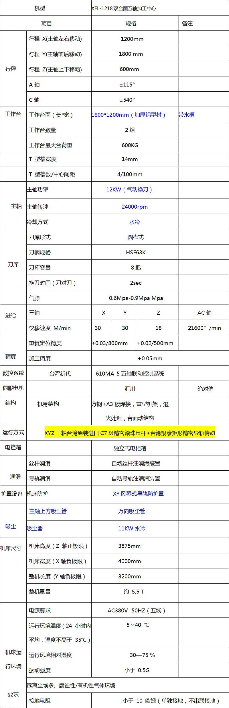五轴加工中心设备技术参数表